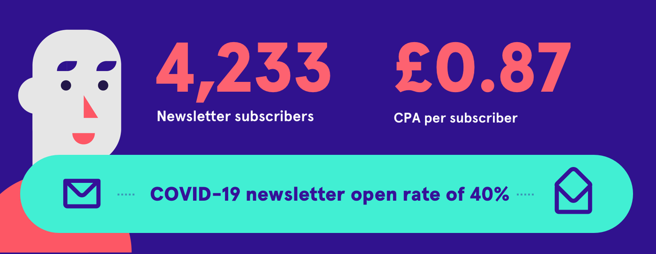 chatham-house-newsletter-stats.png