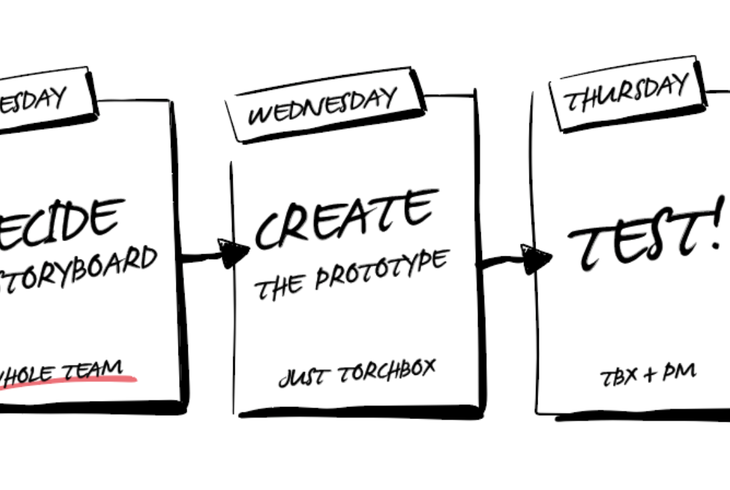 Innovation-planning.png