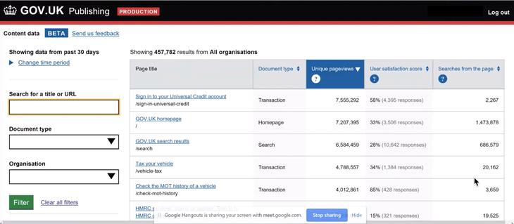 GOV.UK Content data