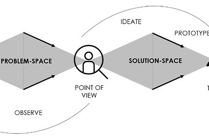 problem-space-solution-space.jpg